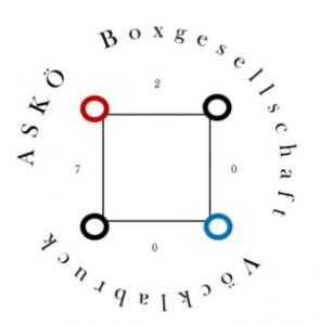 logo boxgesellschaft vöcklabruck